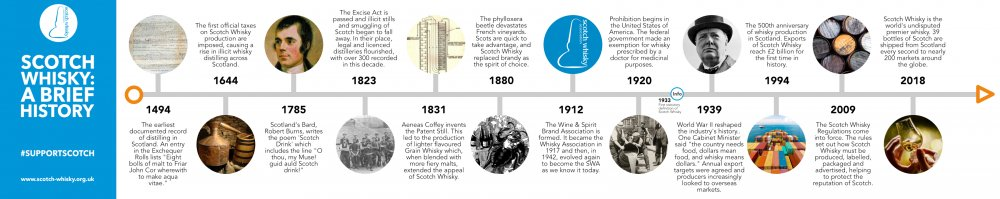 history-of-scotch-long.jpg