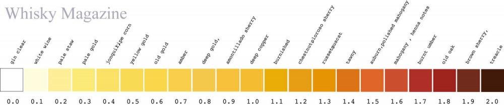 Colour-bar-Big.jpg